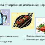 Серологическая диагностика паразитарних заболеваний и инфекций: симптоми и лабораторние методи исследования